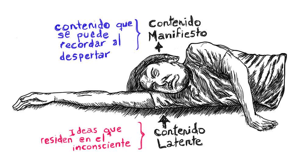 durmiendo inconsciente
